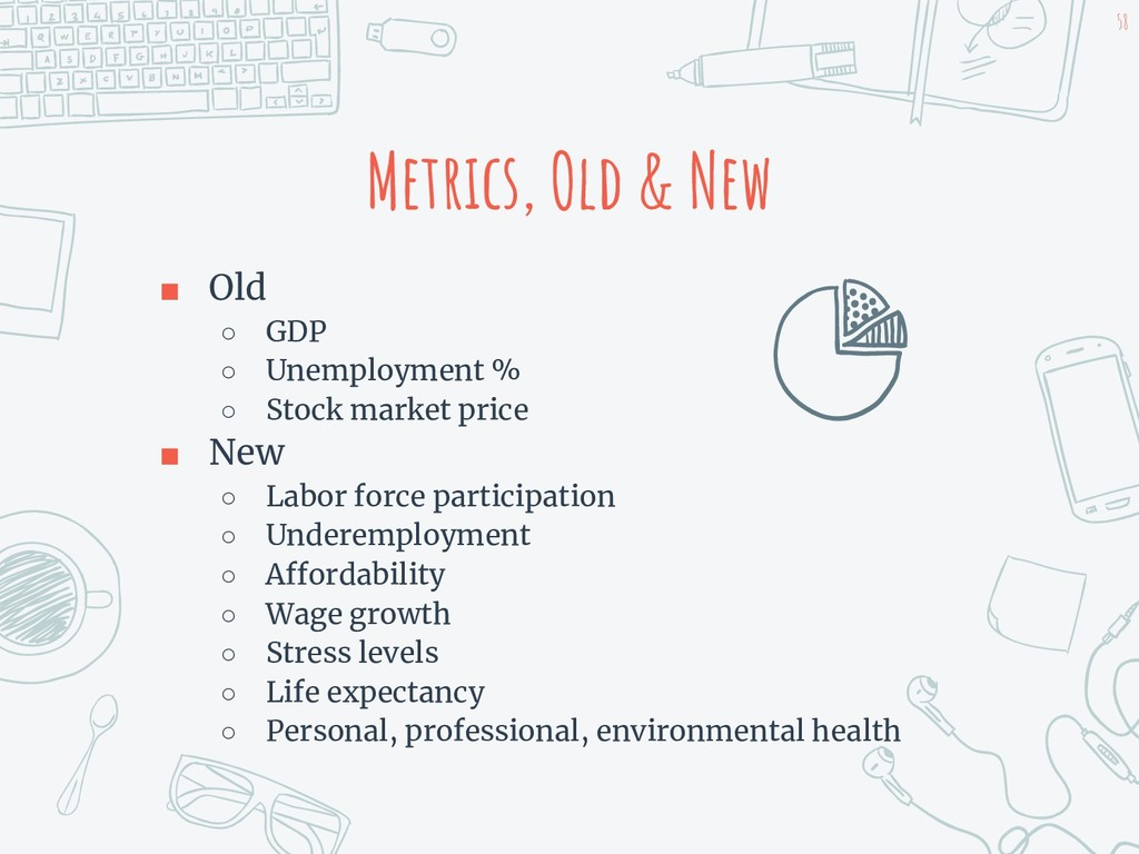 Metrics, Old & New ■ Old ○ GDP ○ Unemployment %...