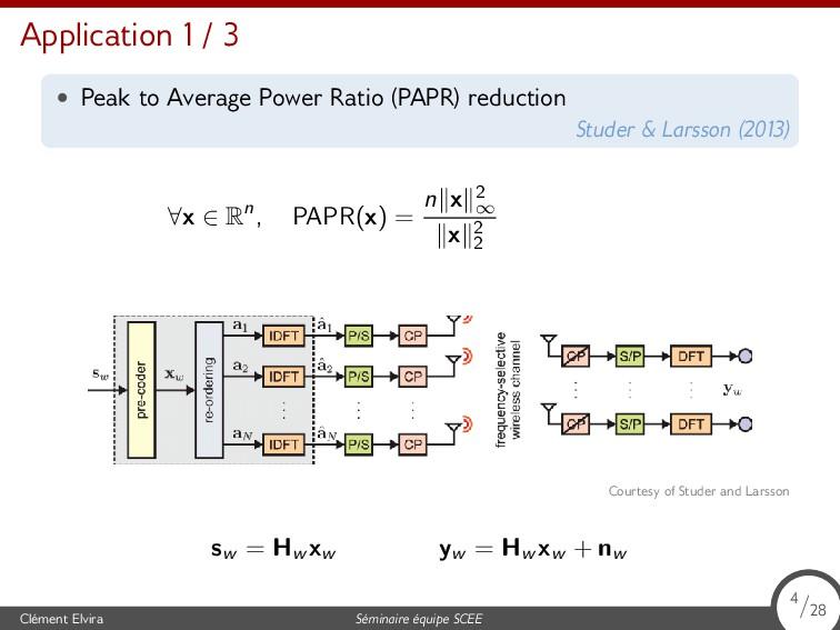Application 1 / 3 • Peak to Average Power Ratio...