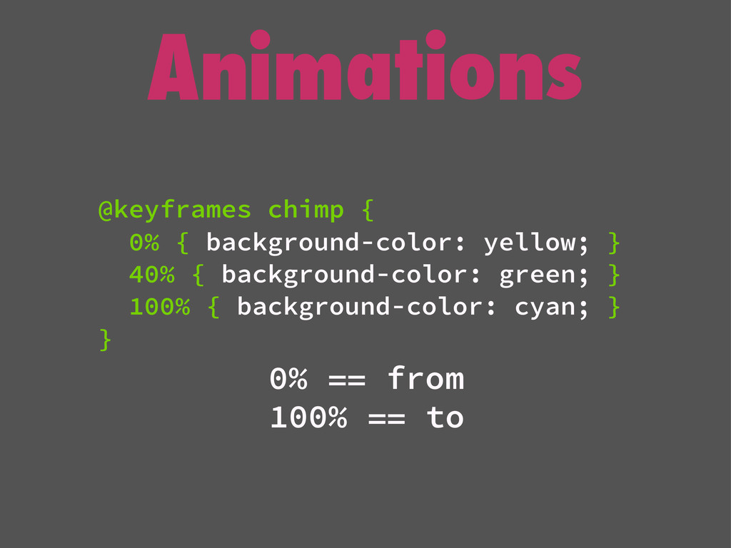 Animations @keyframes chimp { 0% { background-c...