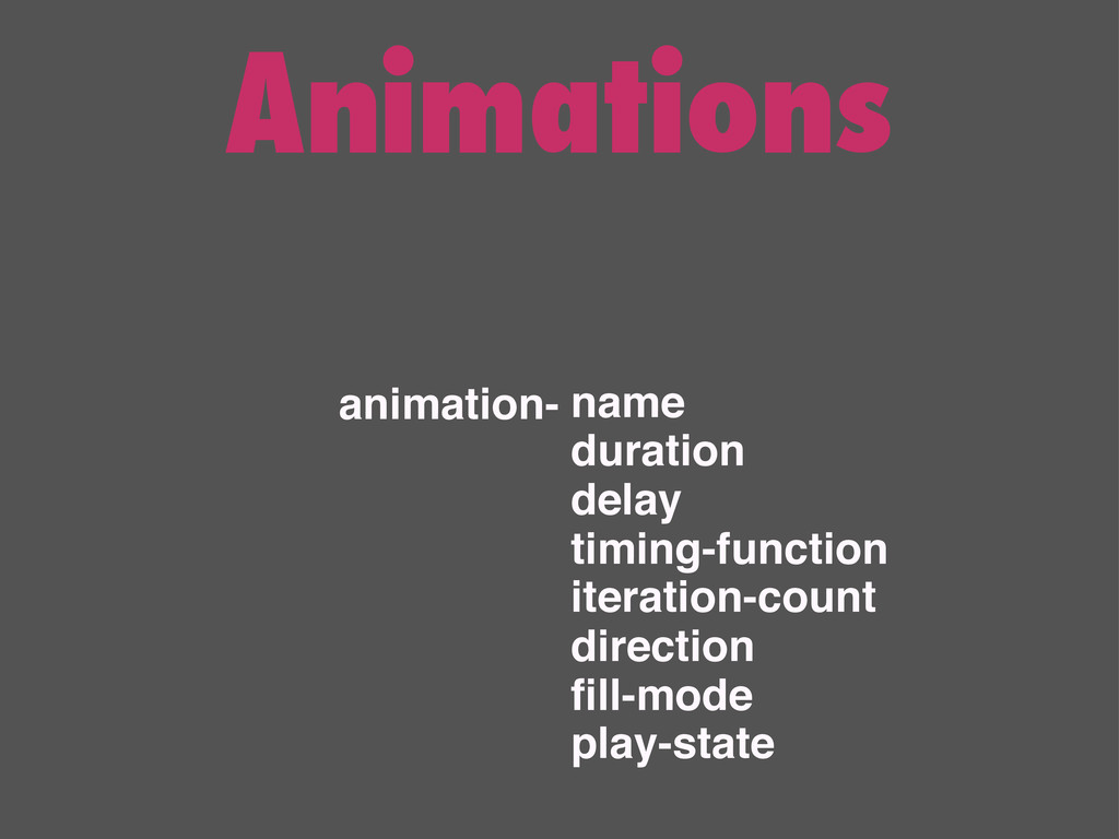 Animations animation- name duration delay timin...