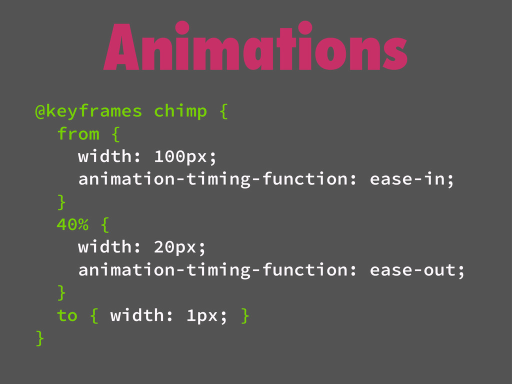 Animations @keyframes chimp { from { width: 100...