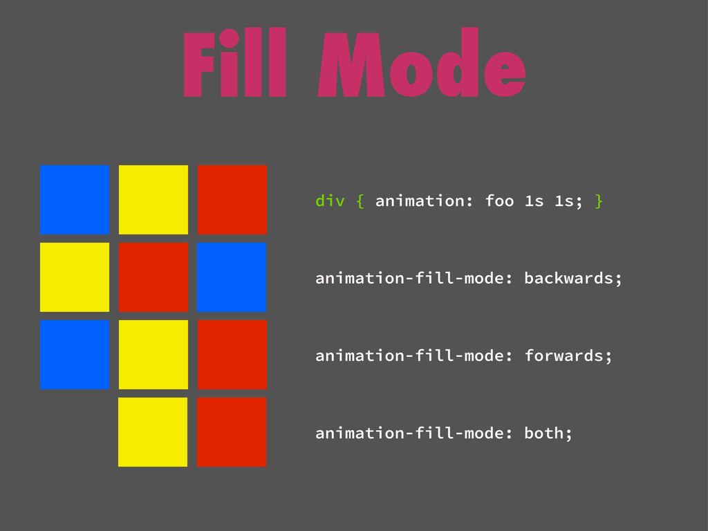 Fill Mode div { animation: foo 1s 1s; } animati...