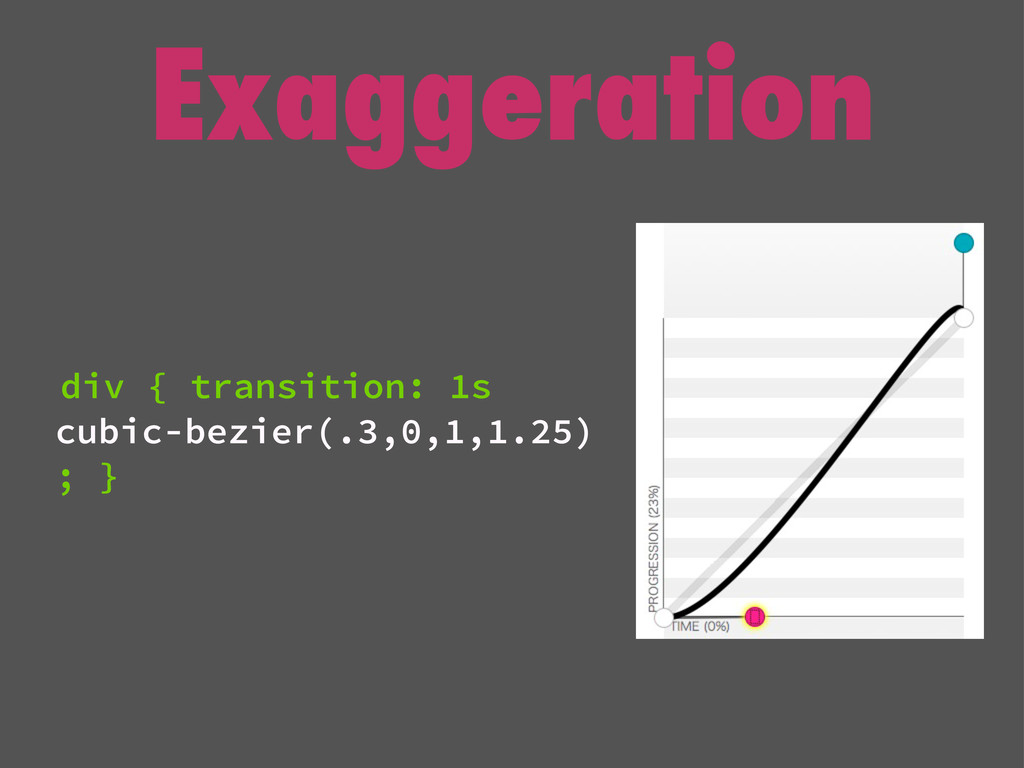 Exaggeration div { transition: 1s cubic-bezier(...