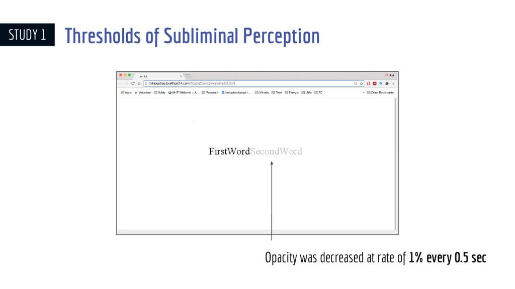 FirstWordSecondWord Opacity was decreased at ra...