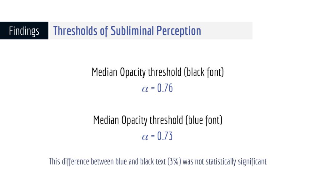Median Opacity threshold (black font) = 0.76 Me...