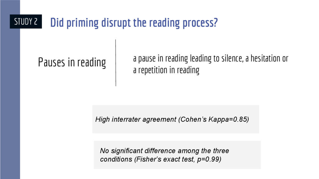 STUDY 2 Did priming disrupt the reading process...