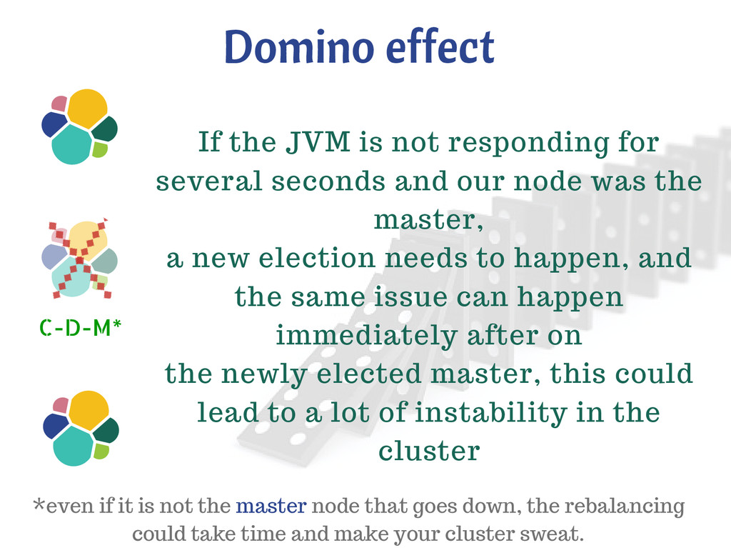 Domino effect C-D-M* If the JVM is not respondi...