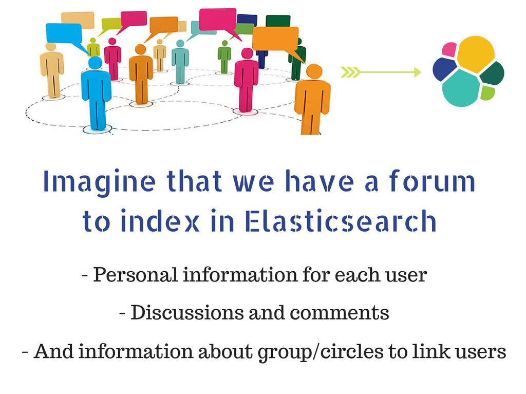 Imagine that we have a forum to index in Elasti...