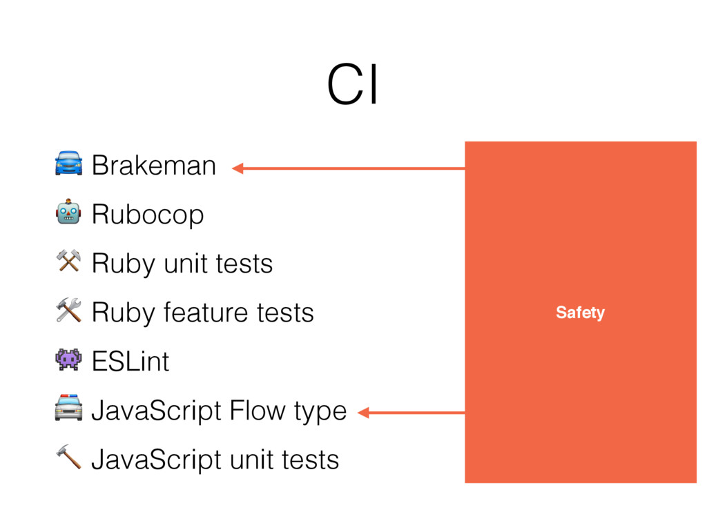 CI Safety  Brakeman  Rubocop ⚒ Ruby unit tests ...