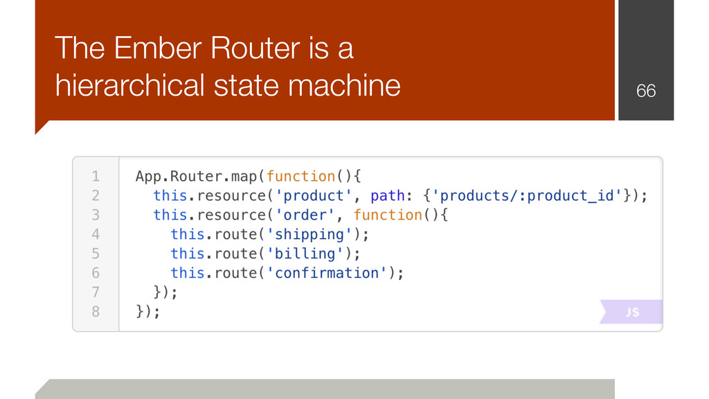 66 The Ember Router is a hierarchical state mac...