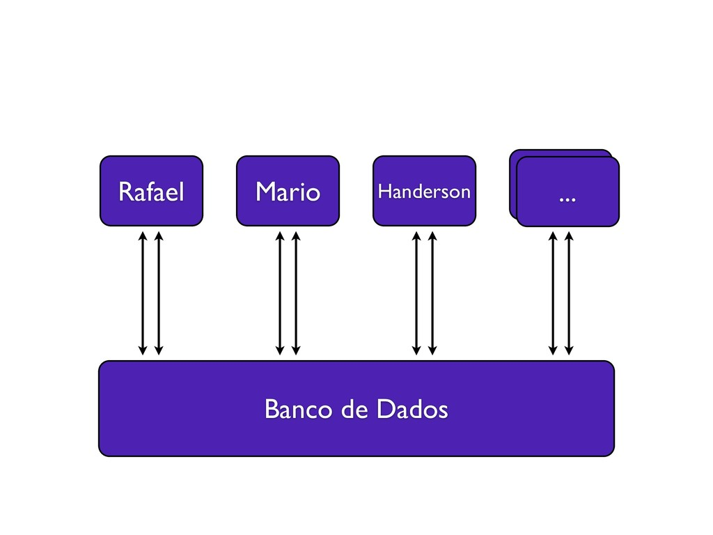 Banco de Dados Rafael Mario Handerson ... ...