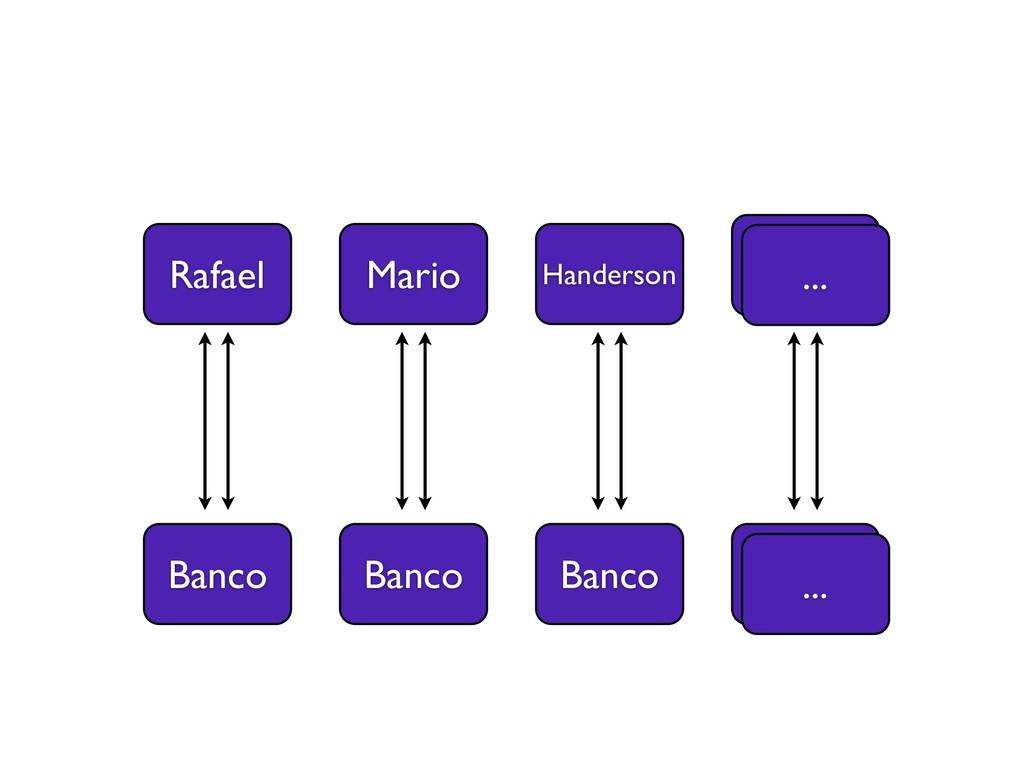 Rafael Mario Handerson ... Banco Banco Banco .....