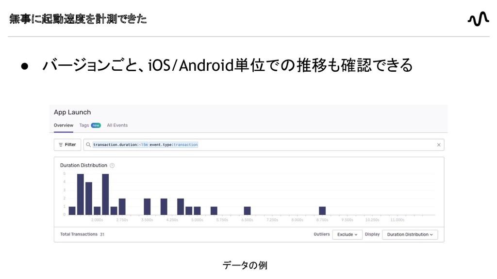 無事に起動速度を計測できた データの例 ● バージョンごと、iOS/Android単位での推移...