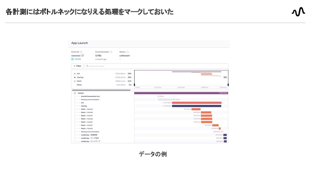 各計測にはボトルネックになりえる処理をマークしておいた データの例