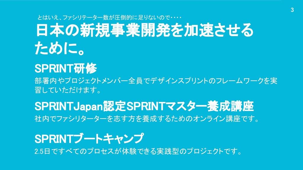 日本の新規事業開発を加速させる ために。 3 SPRINT研修 部署内やプロジェクトメンバー全...