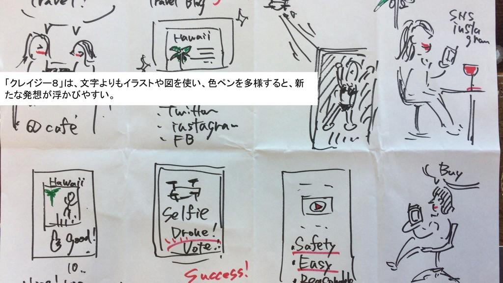 46 「クレイジー8」は、文字よりもイラストや図を使い、色ペンを多様すると、新 たな発想が浮か...