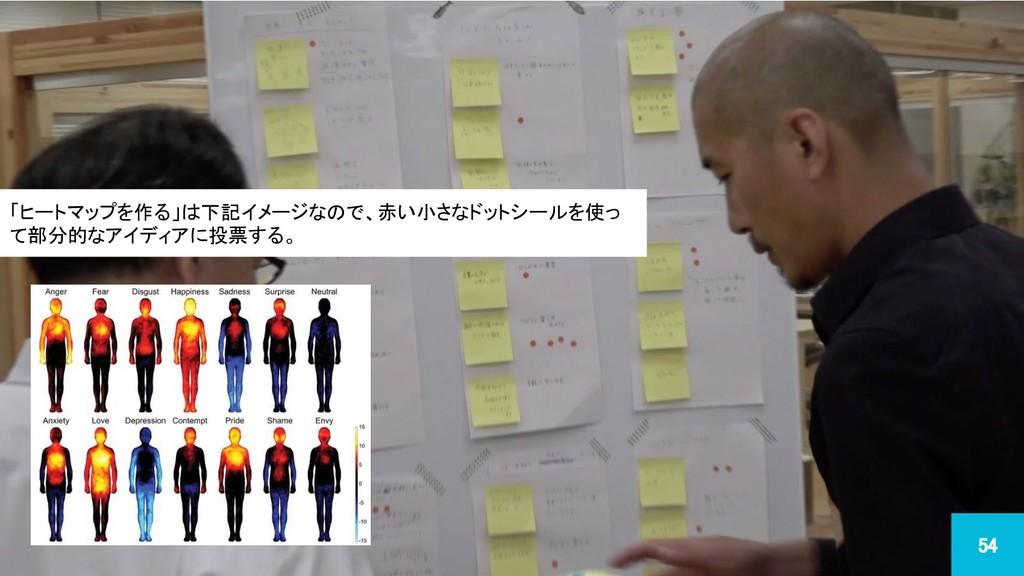 「ヒートマップを作る」は下記イメージなので、赤い小さなドットシールを使っ て部分的なアイディア...
