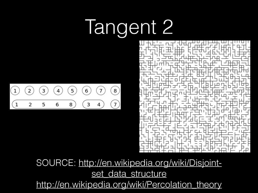 Tangent 2 SOURCE: http://en.wikipedia.org/wiki/...