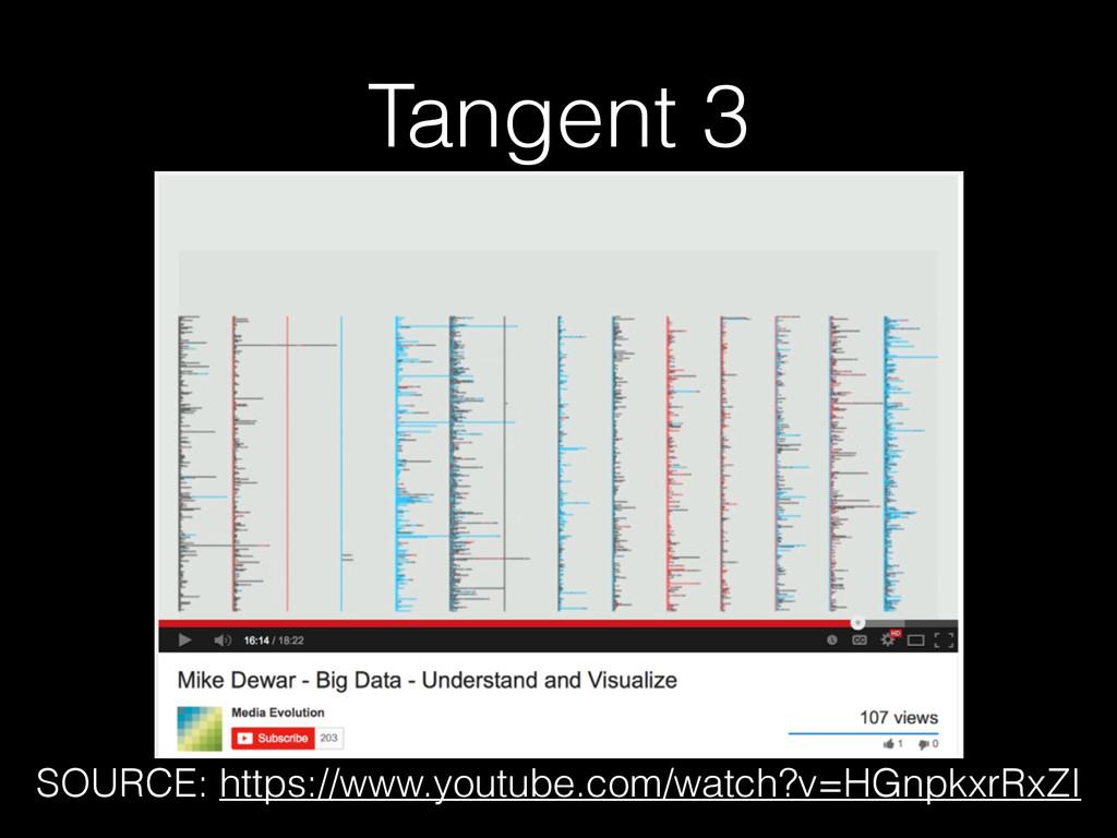 Tangent 3 SOURCE: https://www.youtube.com/watch...