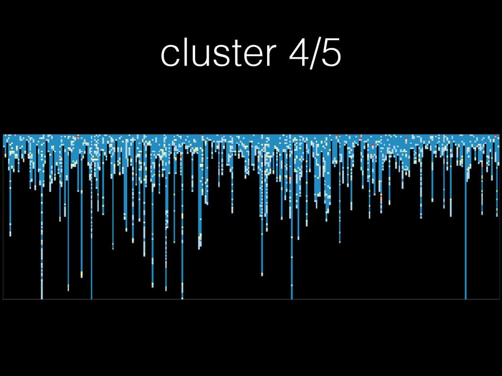 cluster 4/5