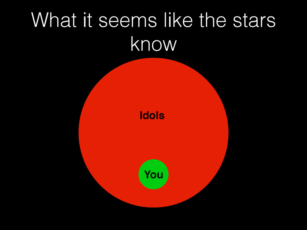 What it seems like the stars know Idols You