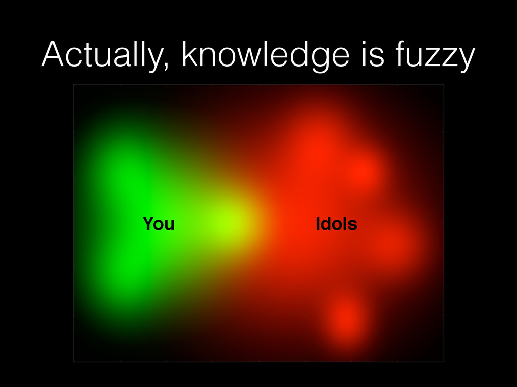 Actually, knowledge is fuzzy Idols You