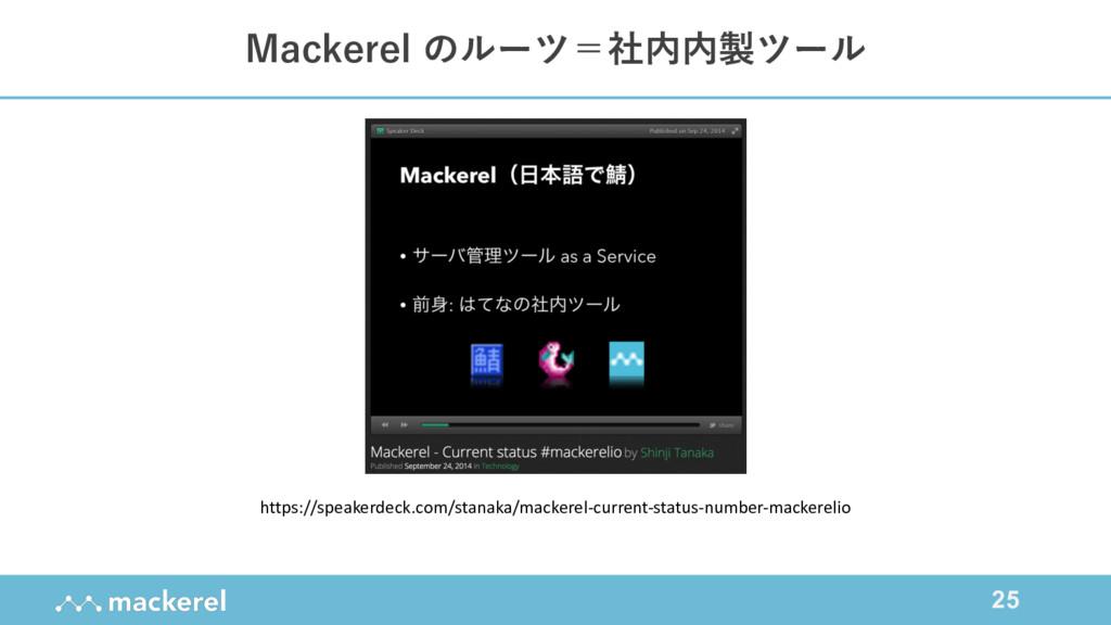 25 Mackerel のルーツ=社内内製ツール https://speakerdeck.co...