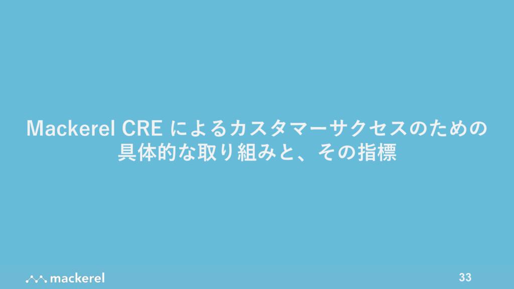 33 Mackerel CRE によるカスタマーサクセスのための 具体的な取り組みと、その指標