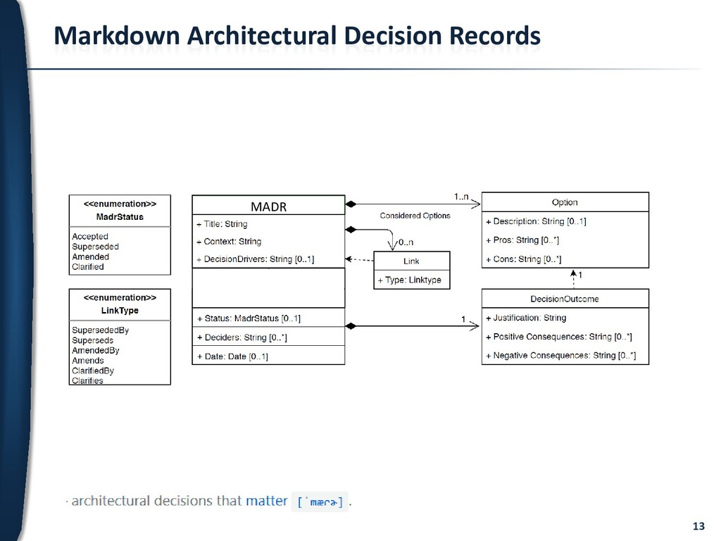 13 Markdown Architectural Decision Records MADR