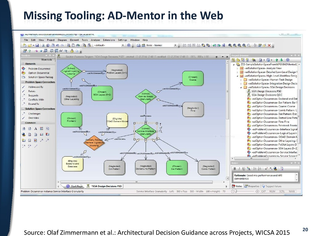 20 Missing Tooling: AD-Mentor in the Web Source...
