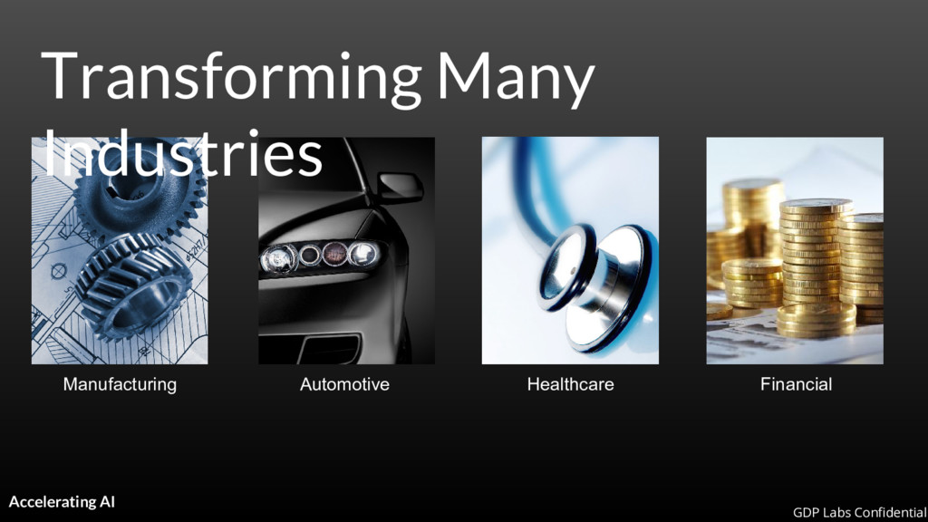 Manufacturing Automotive Healthcare Financial T...