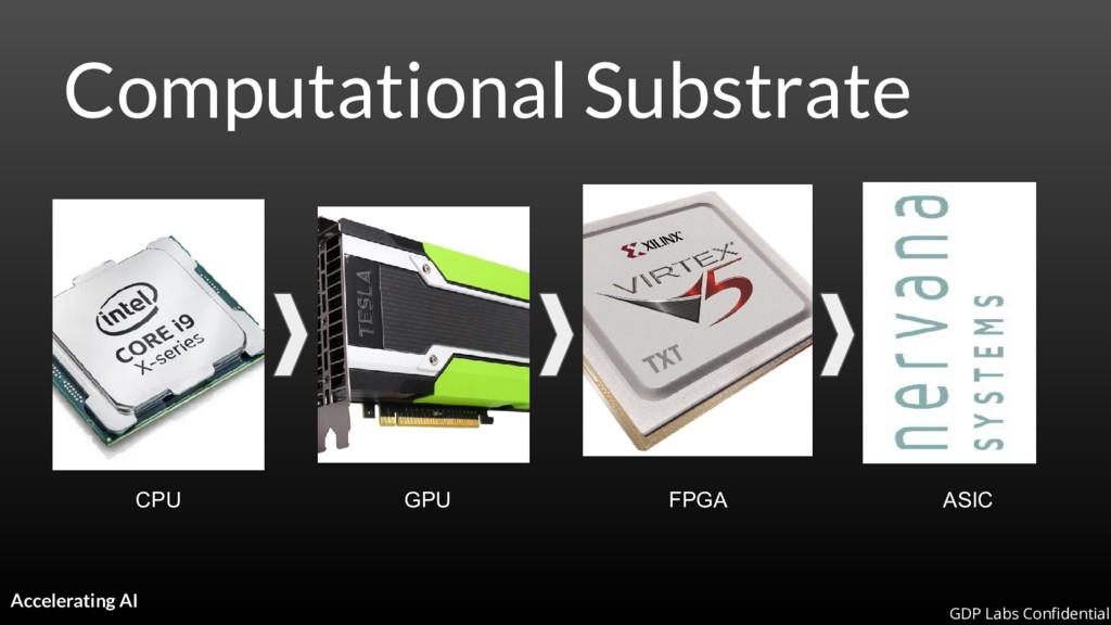 CPU GPU FPGA ASIC Computational Substrate Accel...