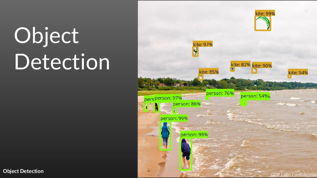 Object Detection Object Detection GDP Labs Conf...