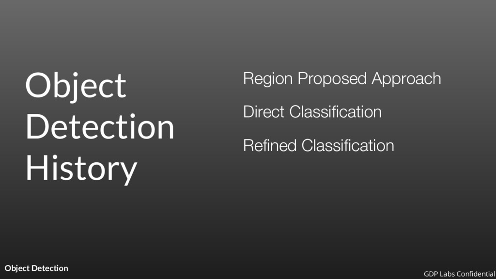Object Detection History Object Detection Regio...