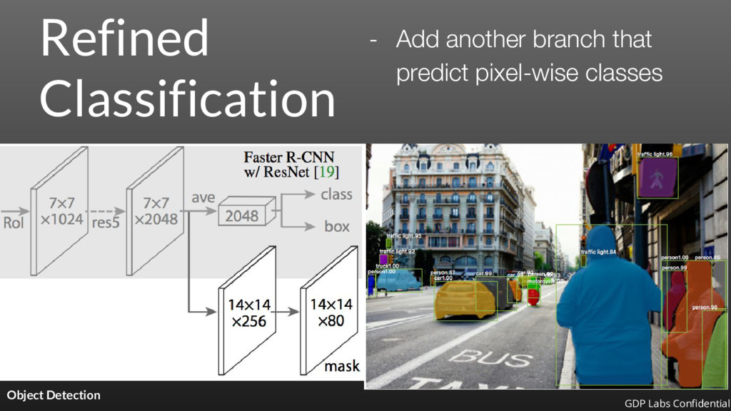 Refined Classification Object Detection - Add a...