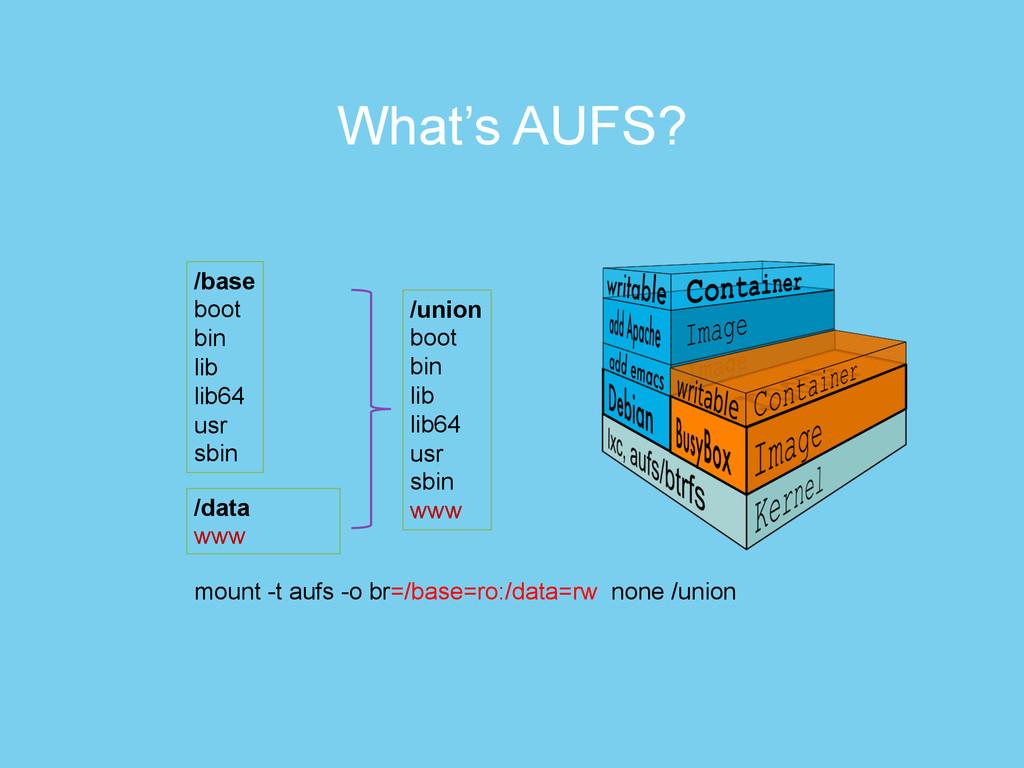What's AUFS? /base boot bin lib lib64 usr sbin ...