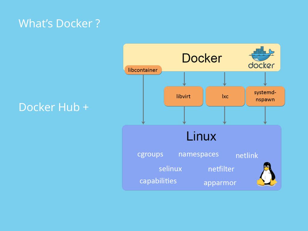 What's Docker ? Docker Hub +