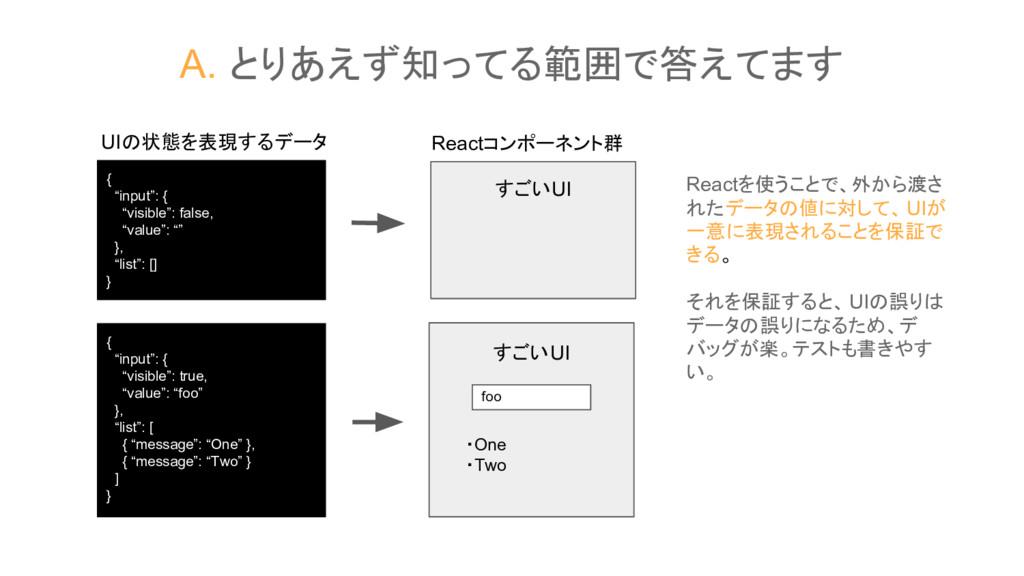 """A. とりあえず知ってる範囲で答えてます { """"input"""": { """"visible"""": fa..."""
