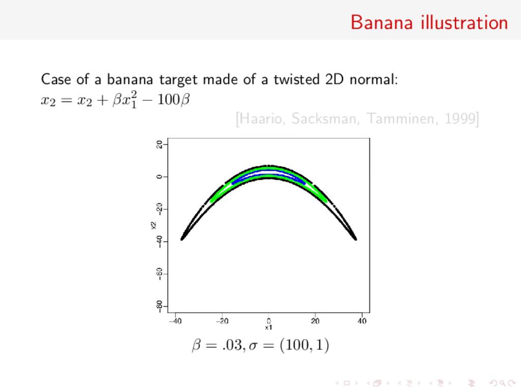 Banana illustration Case of a banana target mad...