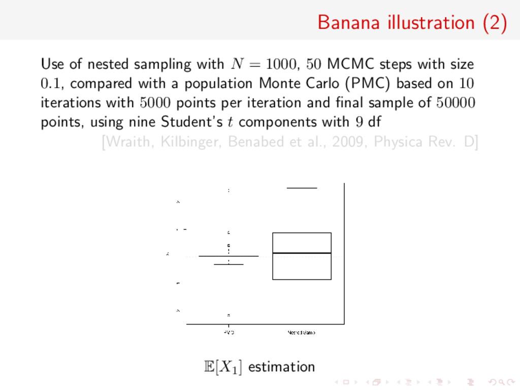 Banana illustration (2) Use of nested sampling ...
