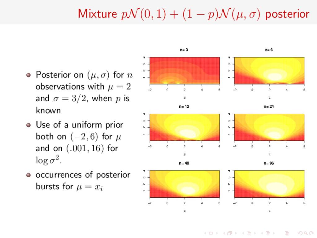 Mixture pN(0, 1) + (1 − p)N(µ, σ) posterior Pos...