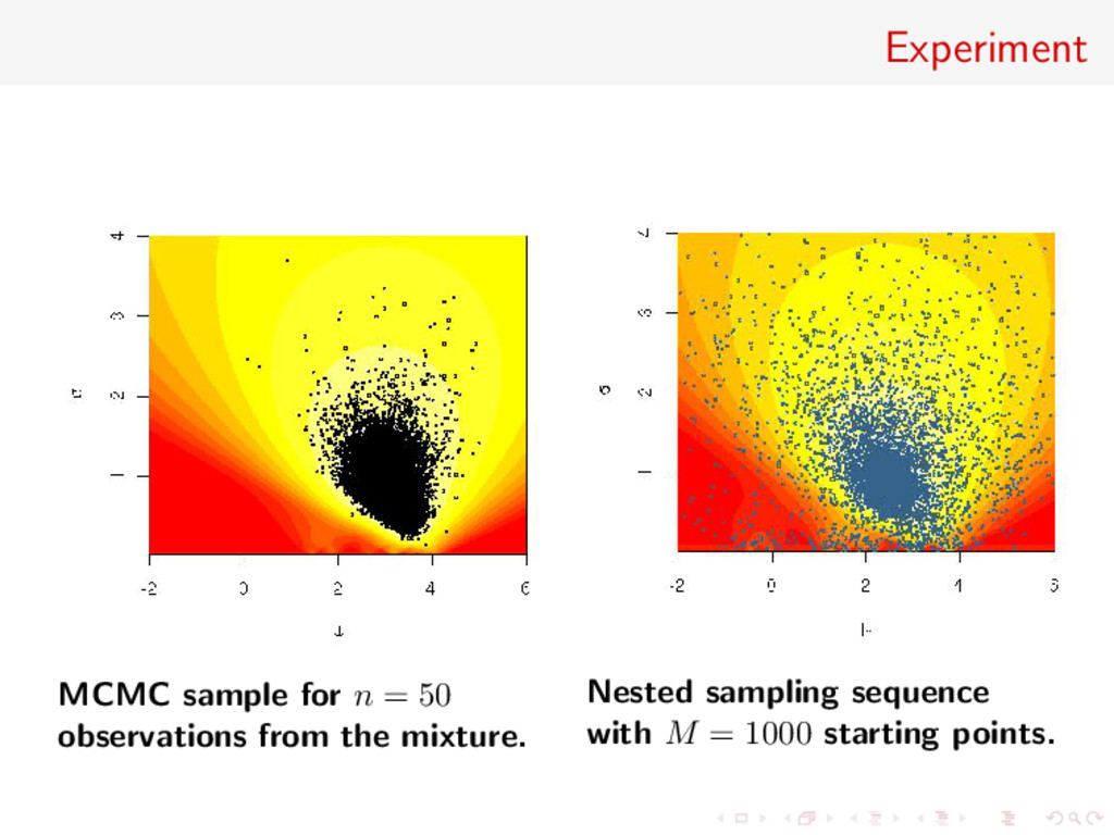 Experiment MCMC sample for n = 50 observations ...