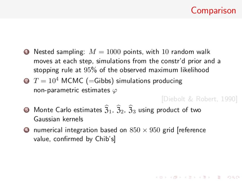 Comparison 1 Nested sampling: M = 1000 points, ...