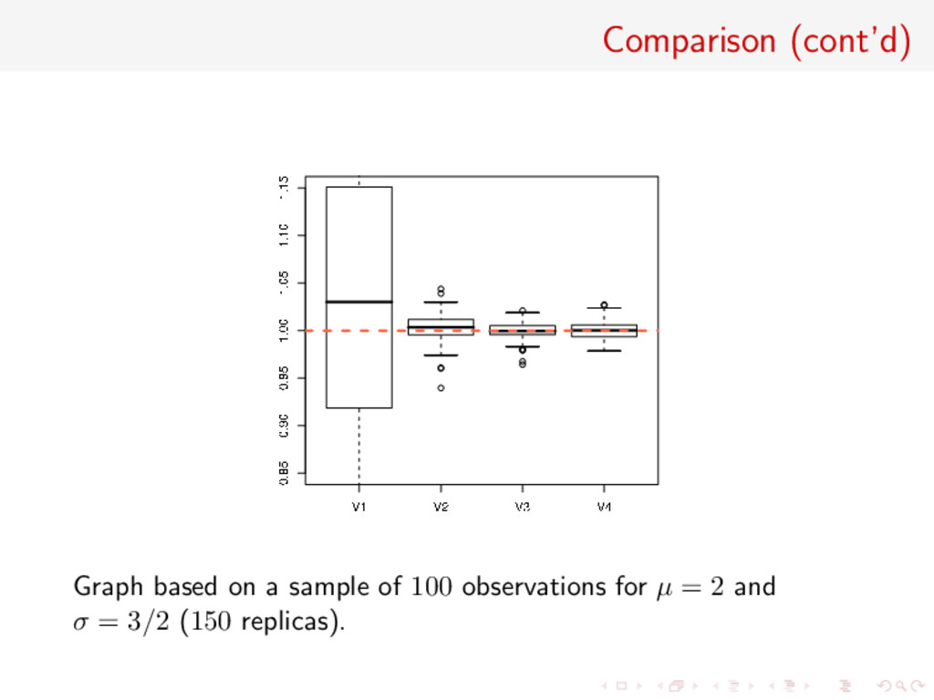 Comparison (cont'd) Graph based on a sample of ...