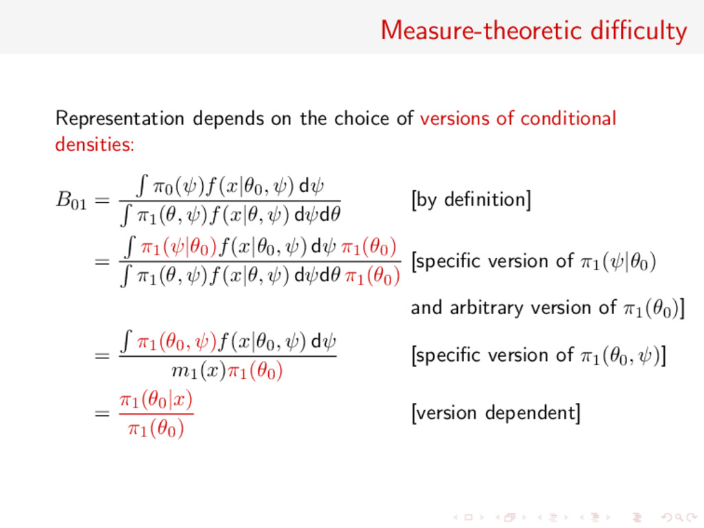 Measure-theoretic difficulty Representation depen...