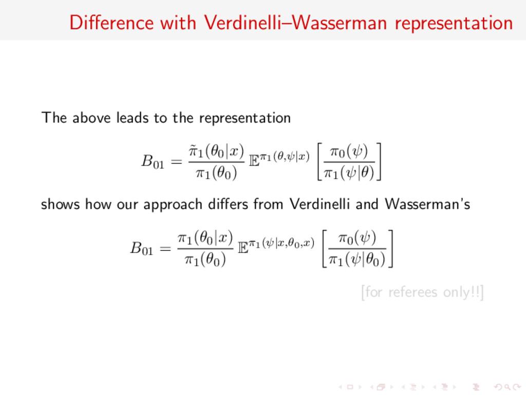 Difference with Verdinelli–Wasserman representat...