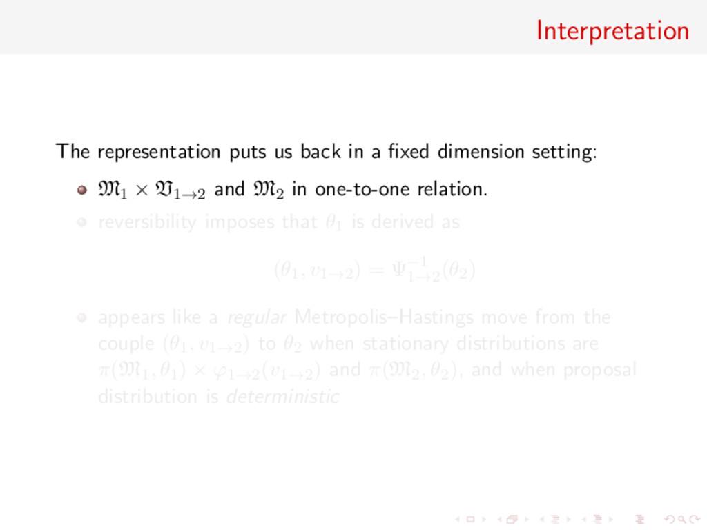 Interpretation The representation puts us back ...