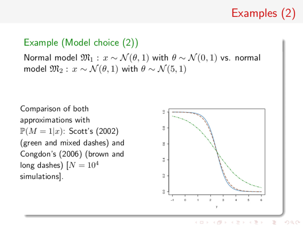 Examples (2) Example (Model choice (2)) Normal ...