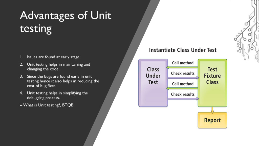 Advantages of Unit testing 1. Issues are found ...