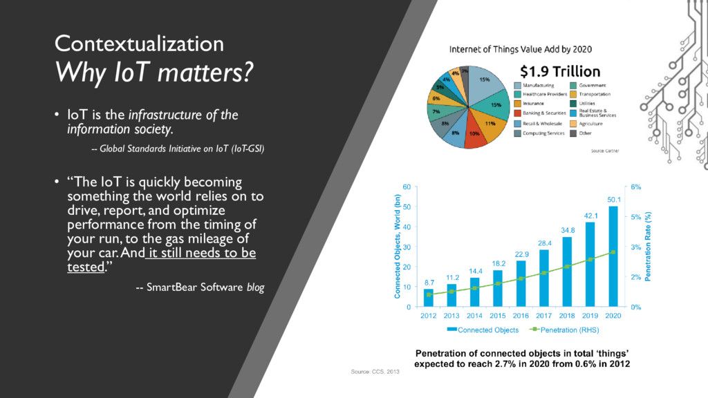 Contextualization Why IoT matters? • IoT is the...
